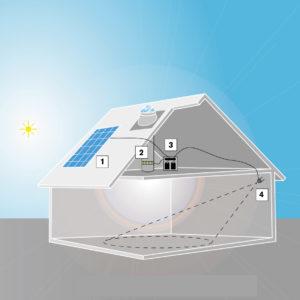 Conduit de lumière pour Maison autonome en éclairage
