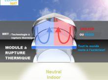 Module à rupture thermique pour puits de lumiere